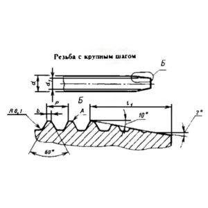 ГОСТ 10618-80 Винты самонарезающие для металла и пластмассы.