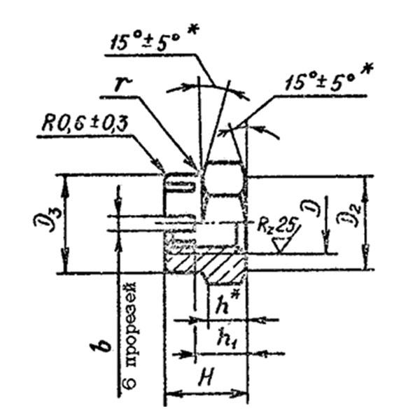 ОСТ 1 33222-89 Гайки шестигранные корончатые усиленные.